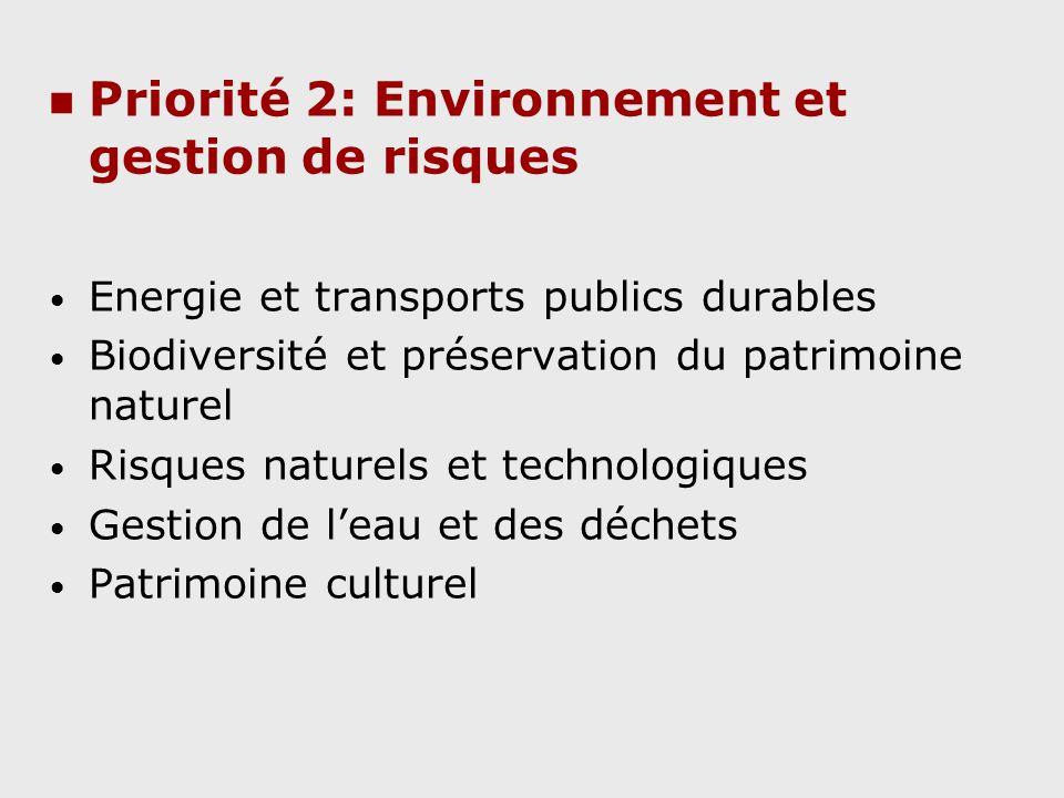 Priorité 2: Environnement et gestion de risques Energie et transports publics durables Biodiversité et préservation du patrimoine naturel Risques natu