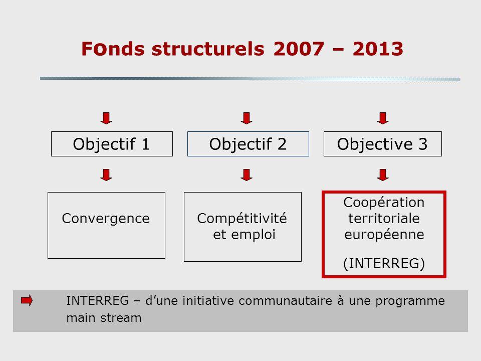 INTERREG – dune initiative communautaire à une programme main stream Objectif 1Objectif 2Objective 3 ConvergenceCompétitivité et emploi Coopération territoriale européenne (INTERREG) F o nds structurels 2007 – 2013
