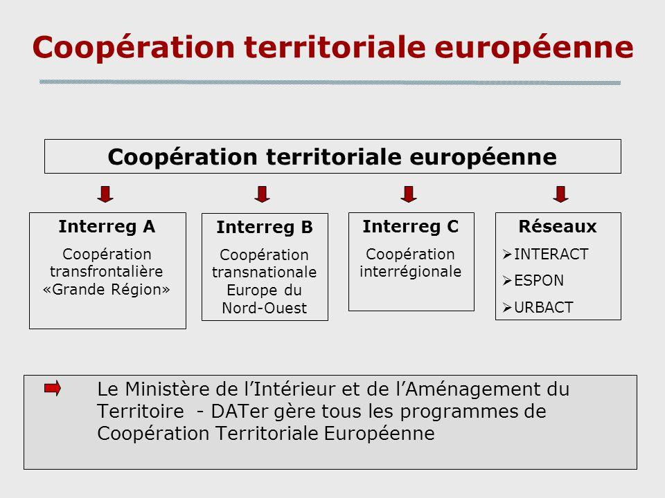Le Ministère de lIntérieur et de lAménagement du Territoire - DATer gère tous les programmes de Coopération Territoriale Européenne Coopération territ