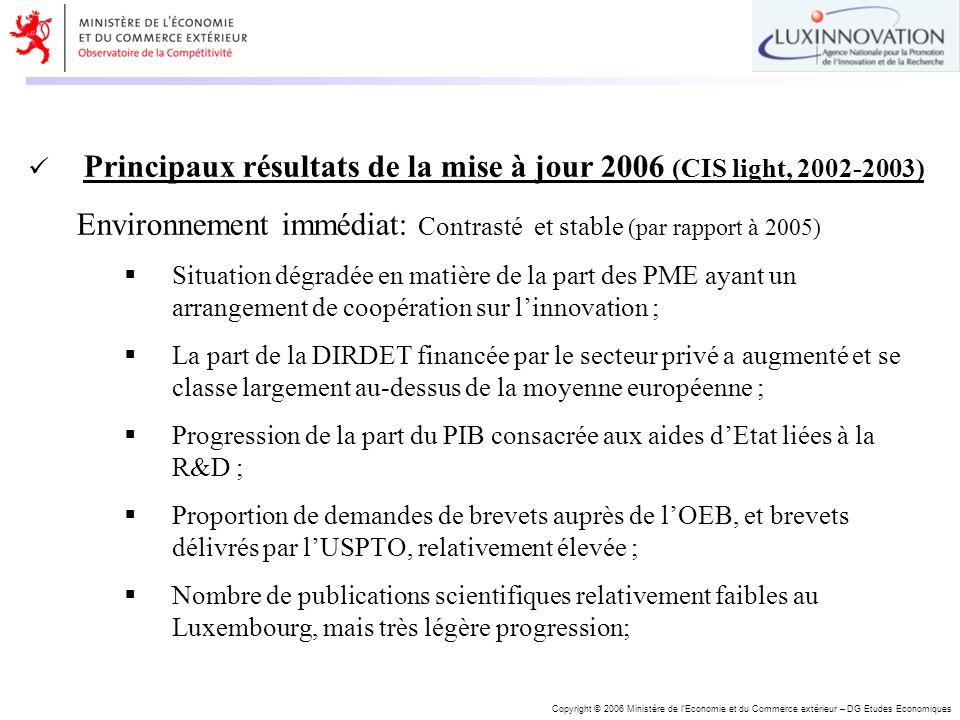 Copyright © 2006 Ministère de lEconomie et du Commerce extérieur – DG Etudes Economiques Principaux résultats de la mise à jour 2006 (CIS light, 2002-