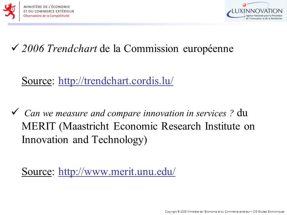 Copyright © 2006 Ministère de lEconomie et du Commerce extérieur – DG Etudes Economiques 2006 Trendchart de la Commission européenne Source: http://tr