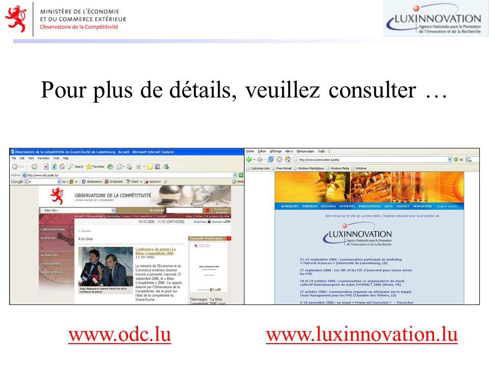 Copyright © 2006 Ministère de lEconomie et du Commerce extérieur – DG Etudes Economiques www.odc.lu www.luxinnovation.lu Pour plus de détails, veuille