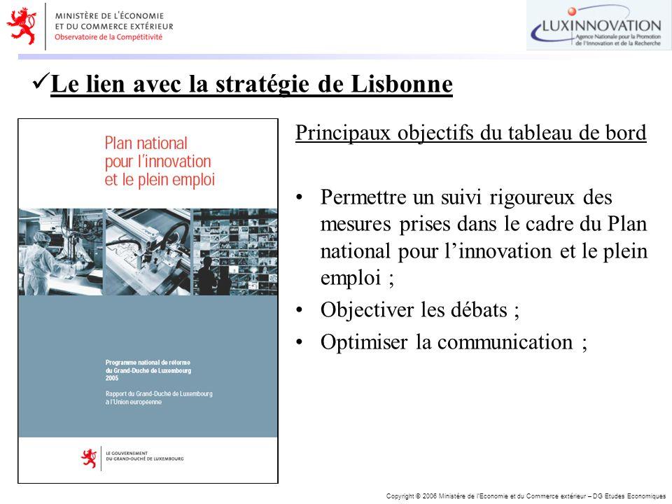 Copyright © 2006 Ministère de lEconomie et du Commerce extérieur – DG Etudes Economiques Prochainement: Mise à jour du tableau de bord innovation à travers les données du CIS-IV (2002-2004)