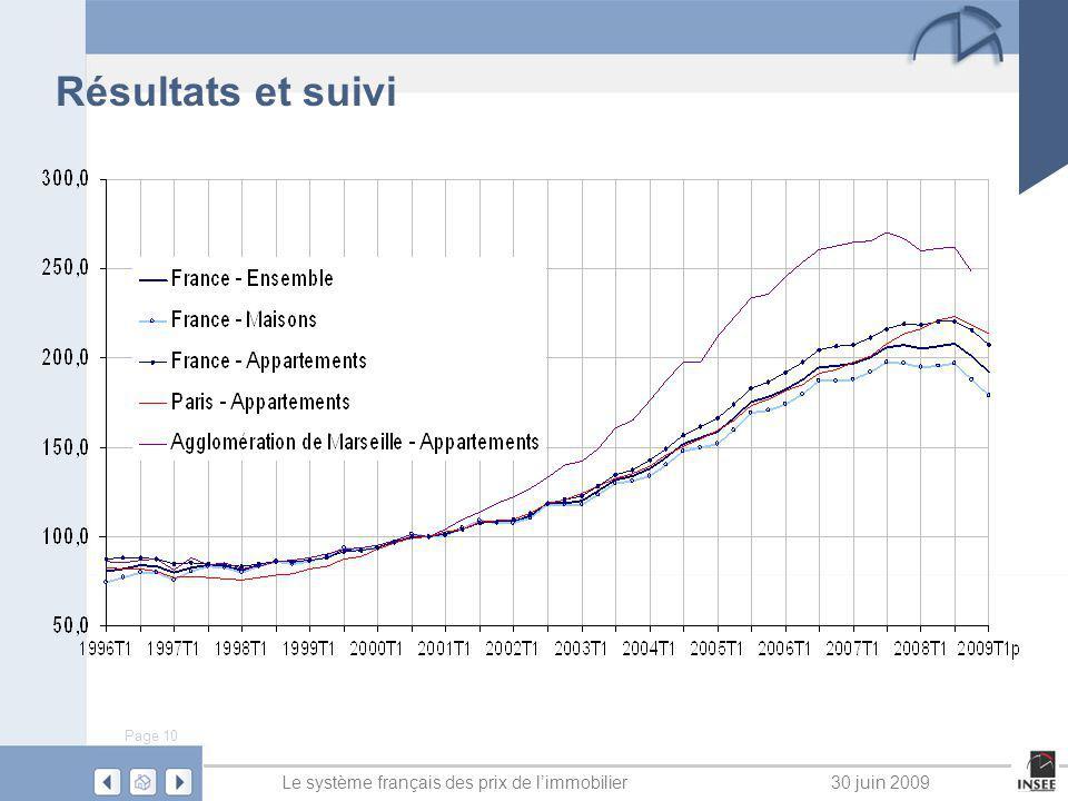 Page 10 Le système français des prix de limmobilier30 juin 2009 Résultats et suivi