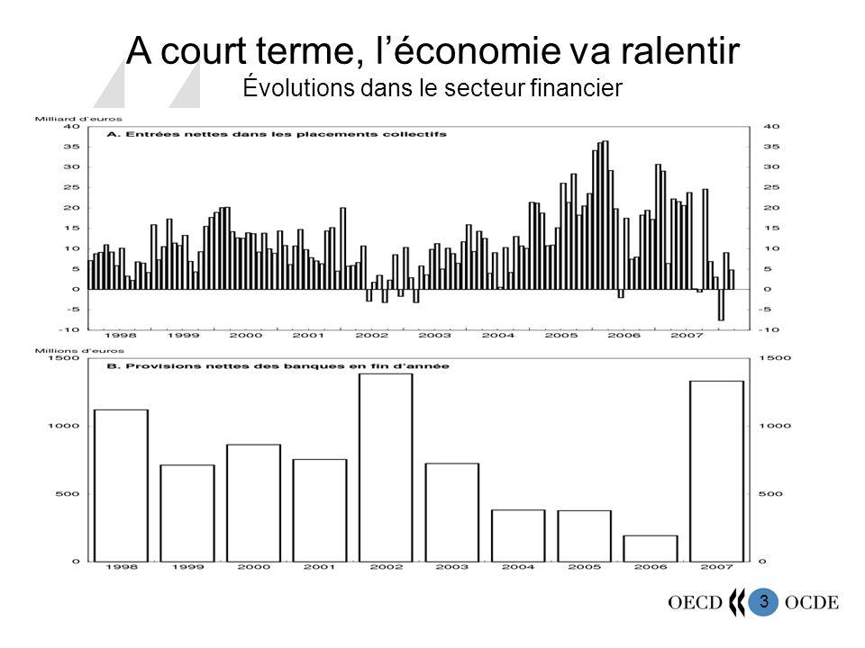 3 A court terme, léconomie va ralentir Évolutions dans le secteur financier
