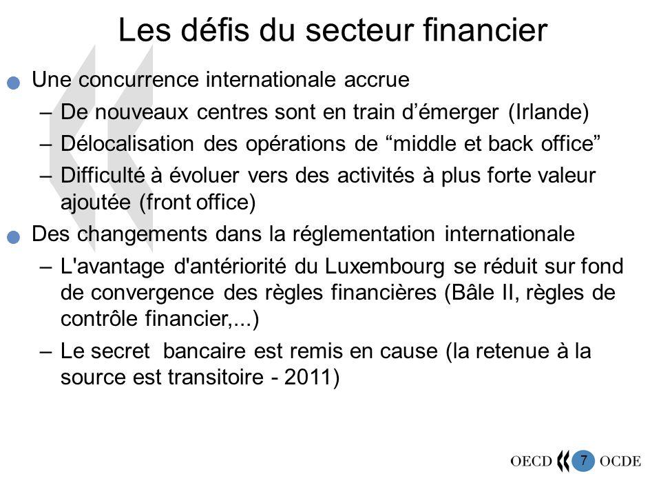 7 Les défis du secteur financier Une concurrence internationale accrue –De nouveaux centres sont en train démerger (Irlande) –Délocalisation des opéra