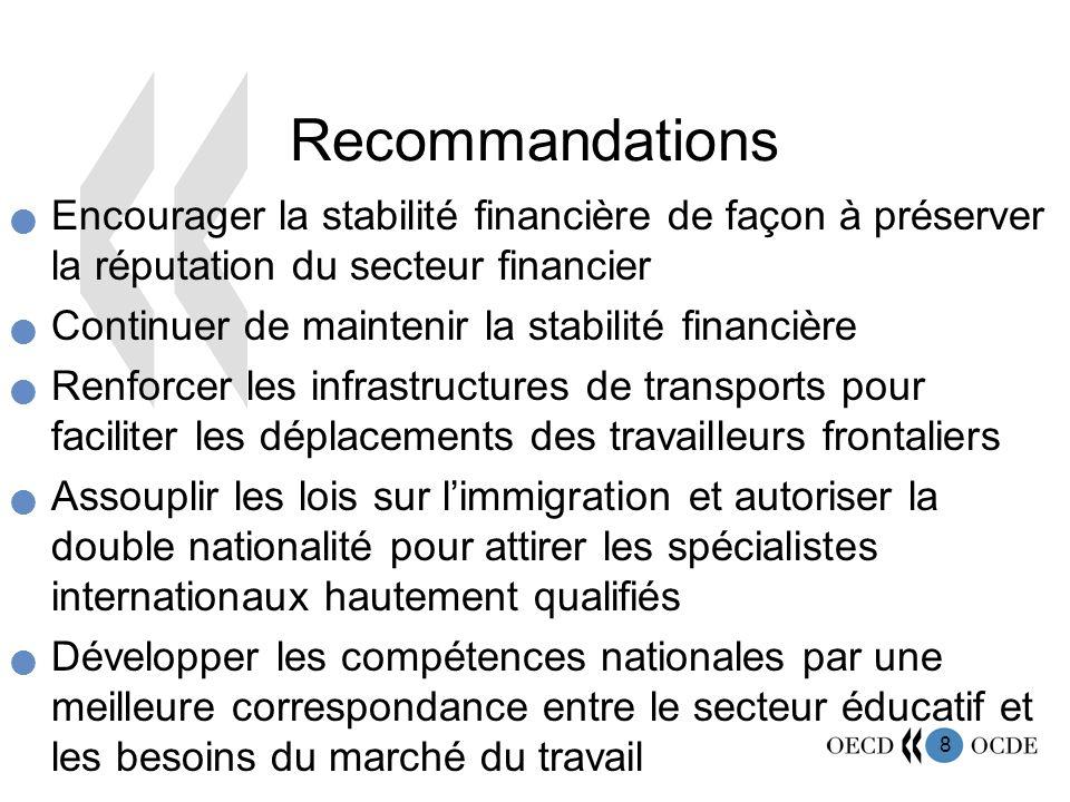 8 Recommandations Encourager la stabilité financière de façon à préserver la réputation du secteur financier Continuer de maintenir la stabilité finan