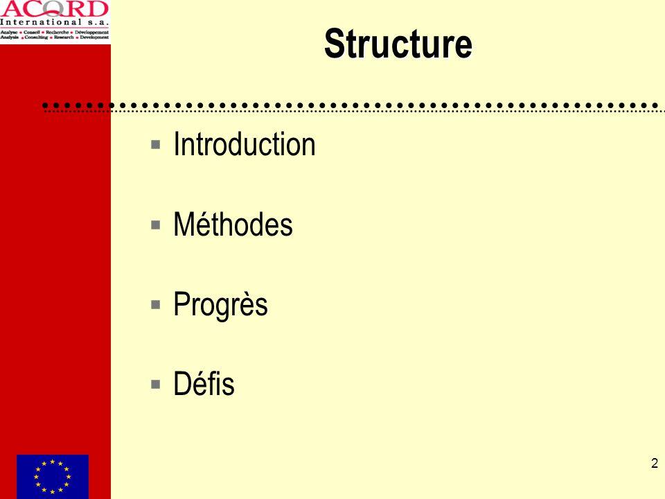 3 Introduction Évaluation finale Période sous revue 2000-2004 Analyse de la pertinence des politiques, des réalisations et des résultats financiers / physiques, de la qualité du système de suivi, des effets