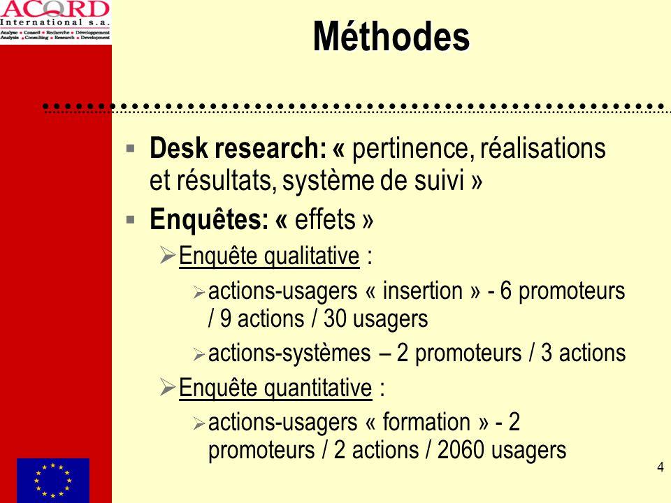5 Progrès Pertinence et système de suivi Utilisation stratégique du DOCUP Professionnalisation de ladministration financière Amélioration du suivi physique Représentativité et organisation du partenariat Bonne accessibilité et visibilité des actions