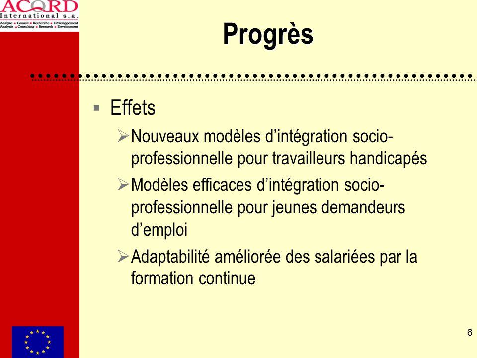 6 Progrès Effets Nouveaux modèles dintégration socio- professionnelle pour travailleurs handicapés Modèles efficaces dintégration socio- professionnelle pour jeunes demandeurs demploi Adaptabilité améliorée des salariées par la formation continue