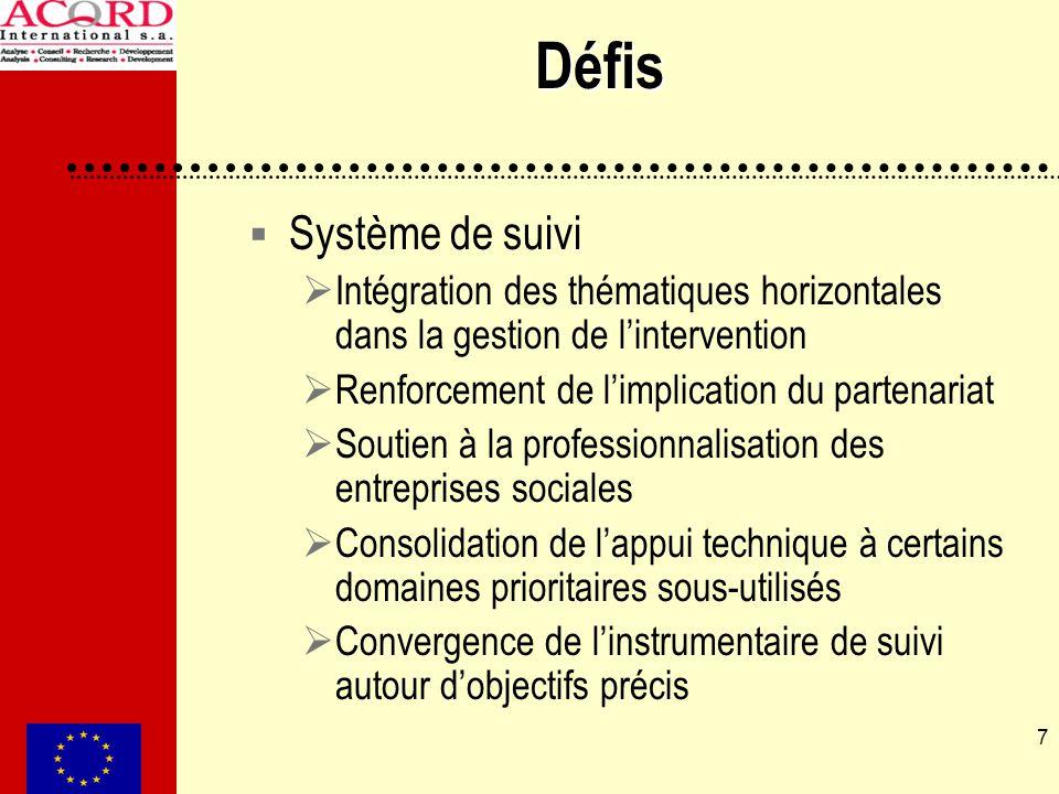 7 Défis Système de suivi Intégration des thématiques horizontales dans la gestion de lintervention Renforcement de limplication du partenariat Soutien