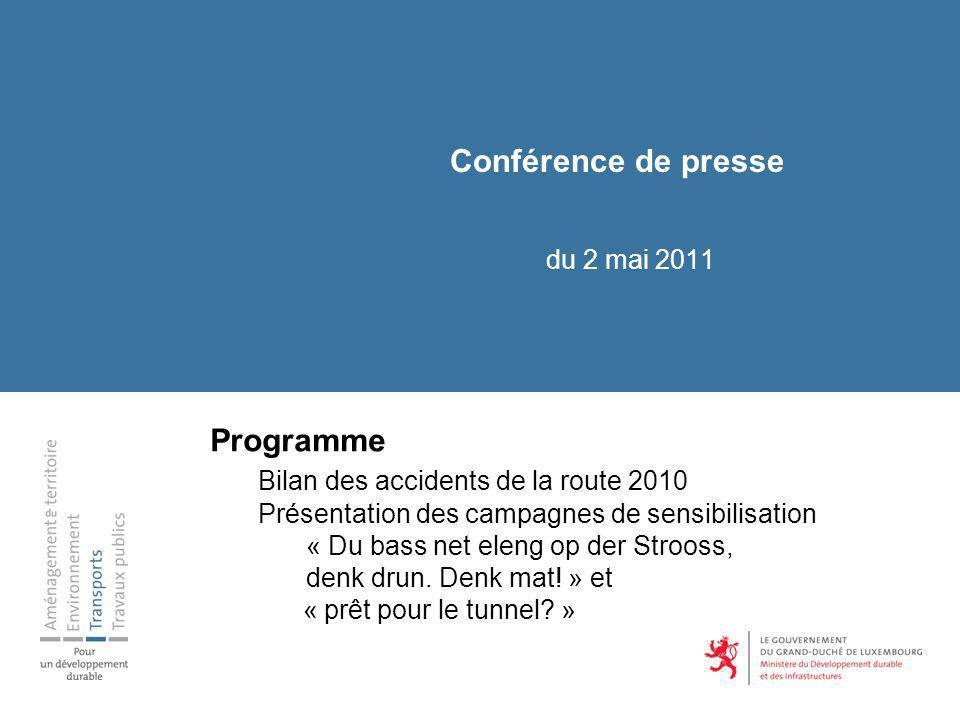 Conférence de presse du 2 mai 2011 Programme Bilan des accidents de la route 2010 Présentation des campagnes de sensibilisation « Du bass net eleng op der Strooss, denk drun.
