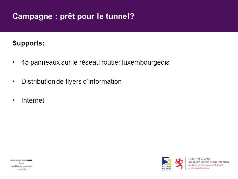Supports: 45 panneaux sur le réseau routier luxembourgeois Distribution de flyers dinformation Internet Campagne : prêt pour le tunnel