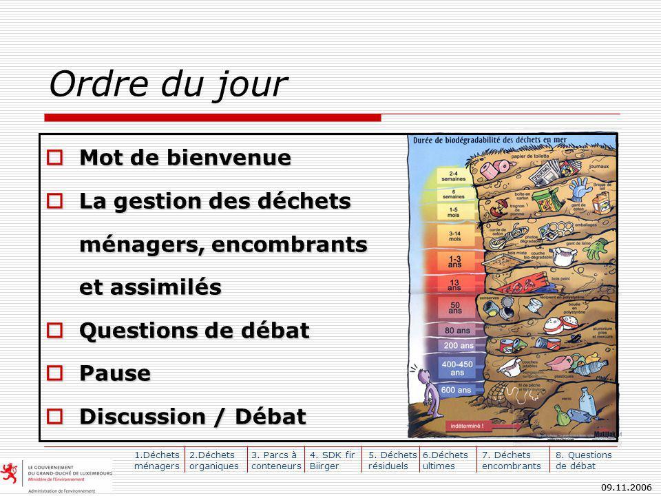 09.11.2006 8.Questions de débat 4.
