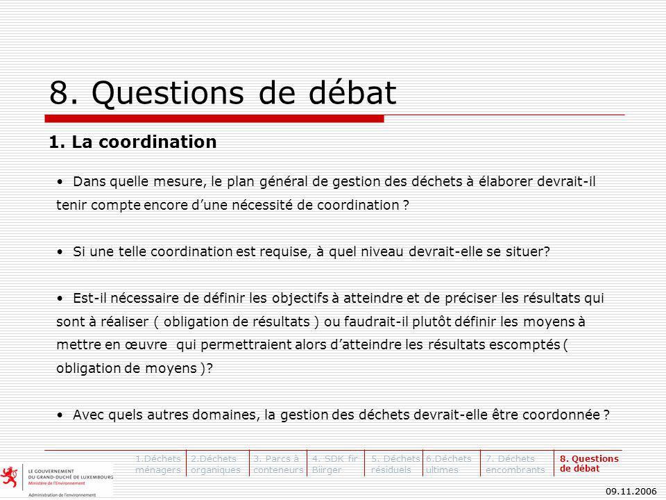 09.11.2006 8. Questions de débat 1.