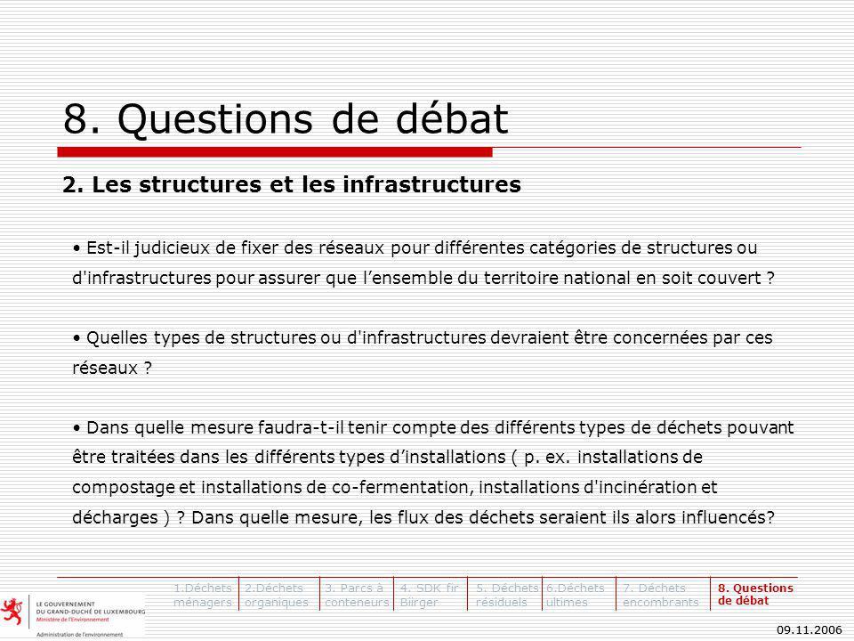 09.11.2006 8. Questions de débat 2.