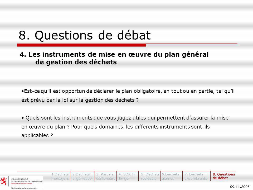 09.11.2006 8. Questions de débat 4.