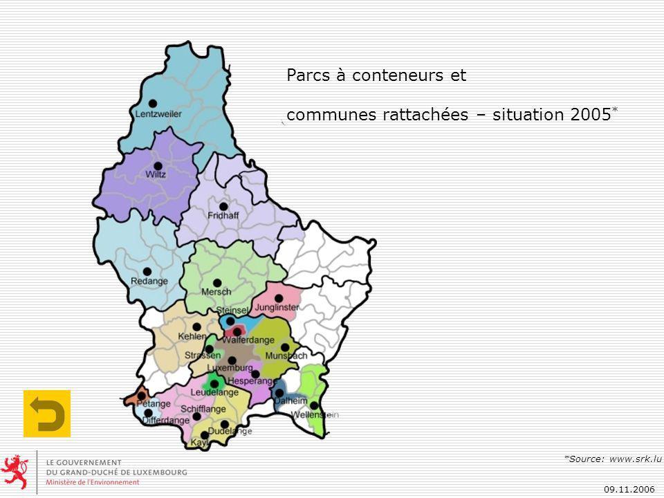 09.11.2006 Parcs à conteneurs et communes rattachées – situation 2005 * *Source: www.srk.lu