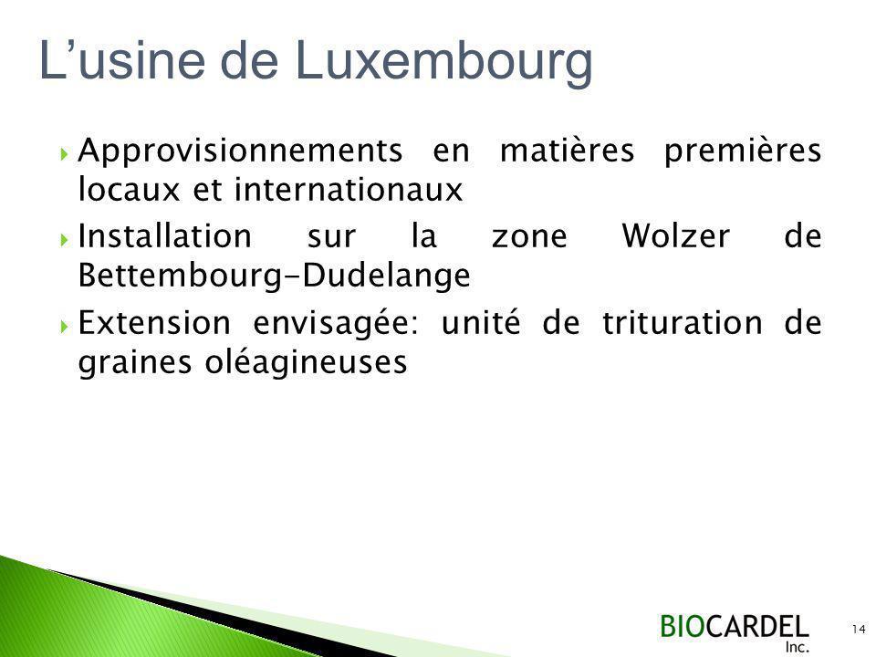 Lusine de Luxembourg Approvisionnements en matières premières locaux et internationaux Installation sur la zone Wolzer de Bettembourg-Dudelange Extension envisagée: unité de trituration de graines oléagineuses 14