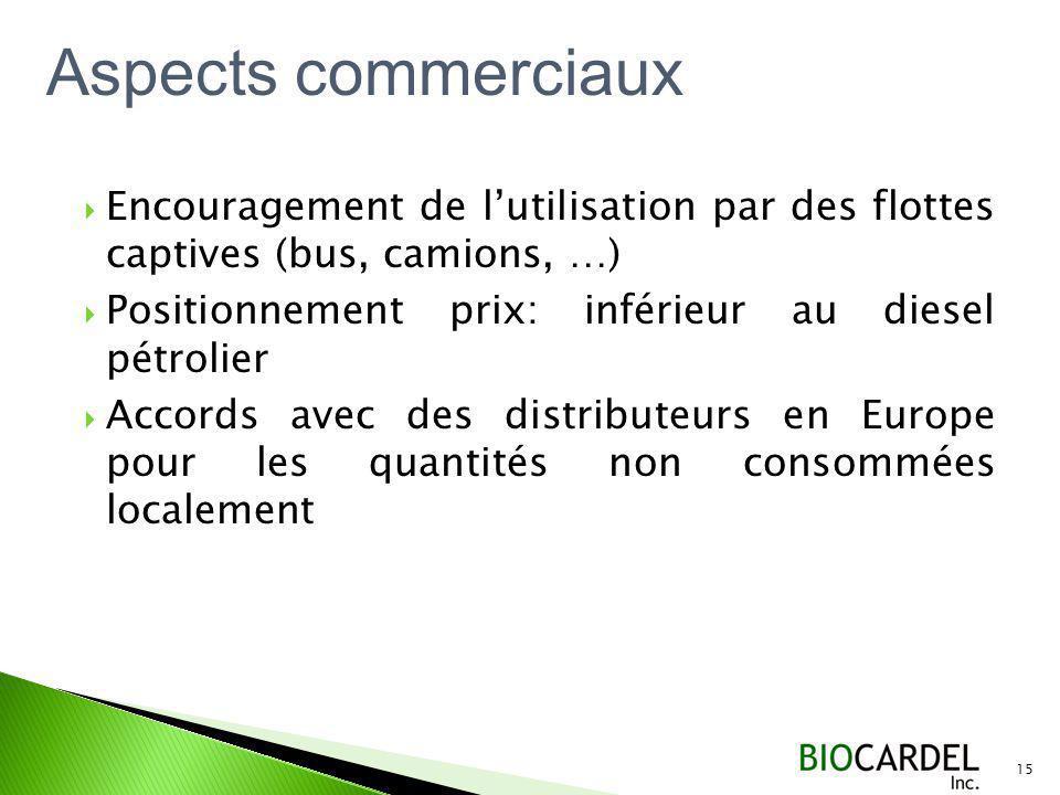 Aspects commerciaux Encouragement de lutilisation par des flottes captives (bus, camions, …) Positionnement prix: inférieur au diesel pétrolier Accords avec des distributeurs en Europe pour les quantités non consommées localement 15