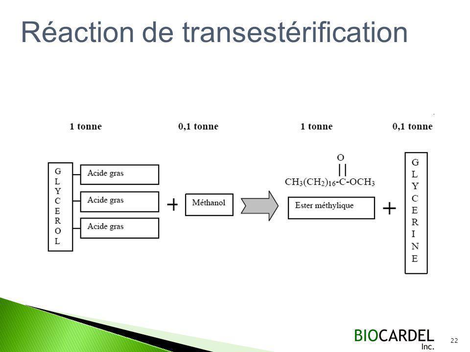 22 Réaction de transestérification
