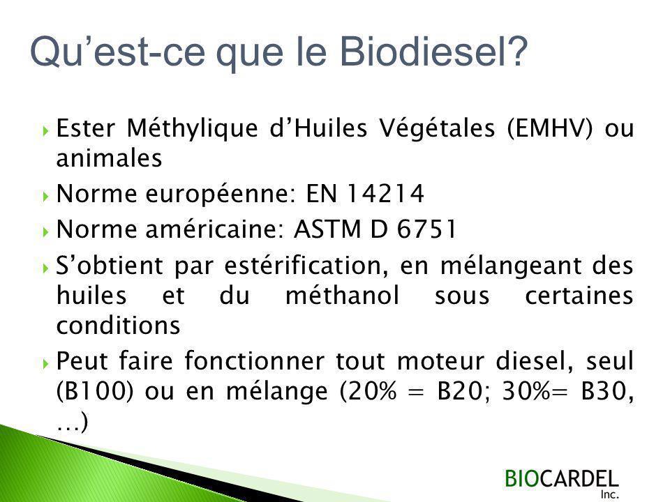 Quest-ce que le Biodiesel.