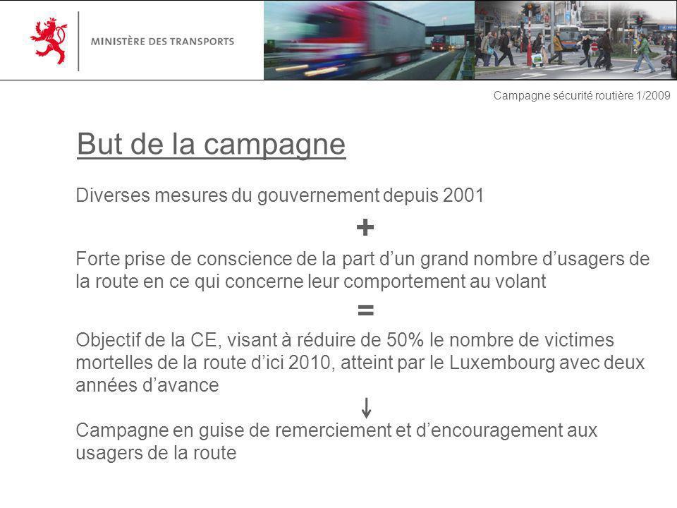 Campagne sécurité routière 1/2009 Diverses mesures du gouvernement depuis 2001 + Forte prise de conscience de la part dun grand nombre dusagers de la