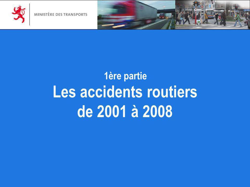 Les accidents routiers de 2001 à 2008 1ère partie