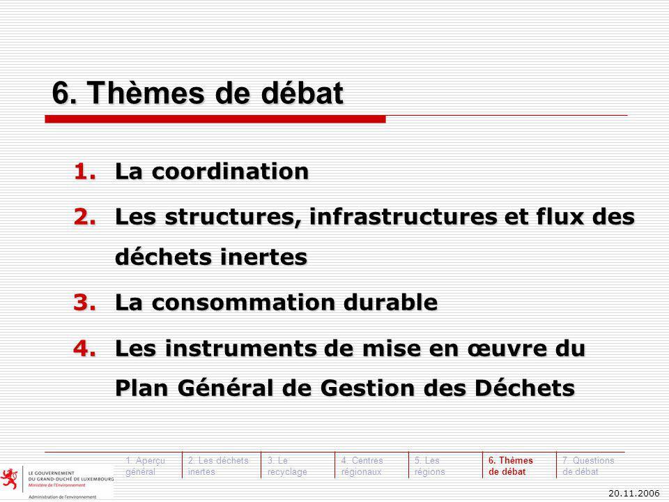 20.11.2006 1.La coordination 2.Les structures, infrastructures et flux des déchets inertes 3.La consommation durable 4.Les instruments de mise en œuvre du Plan Général de Gestion des Déchets 6.