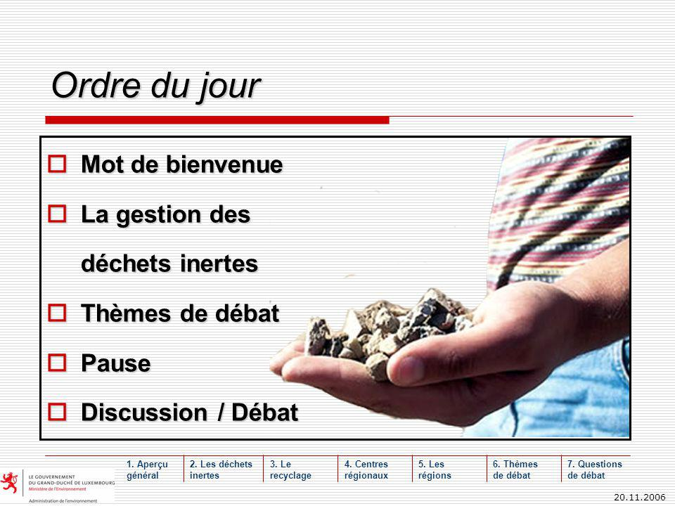 20.11.2006 Ordre du jour Mot de bienvenue Mot de bienvenue La gestion des La gestion des déchets inertes Thèmes de débat Thèmes de débat Pause Pause Discussion / Débat Discussion / Débat 3.