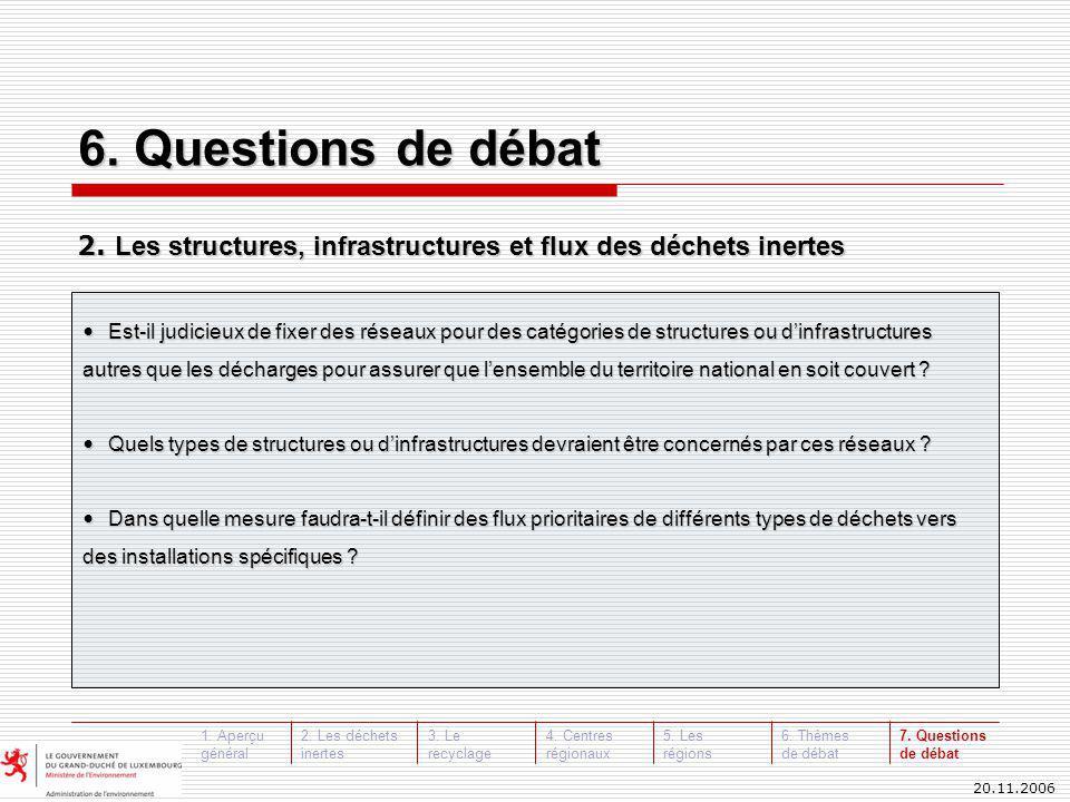 20.11.2006 6. Questions de débat 2.