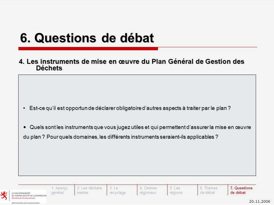 20.11.2006 6. Questions de débat 4.