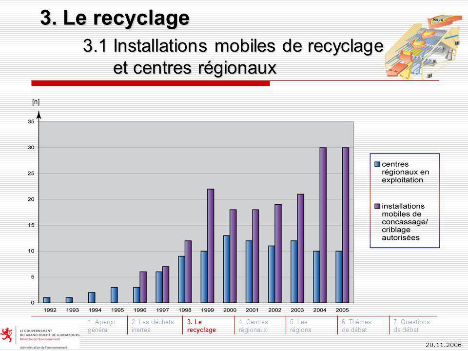 20.11.2006 3.1 Installations mobiles de recyclage et centres régionaux et centres régionaux 3.