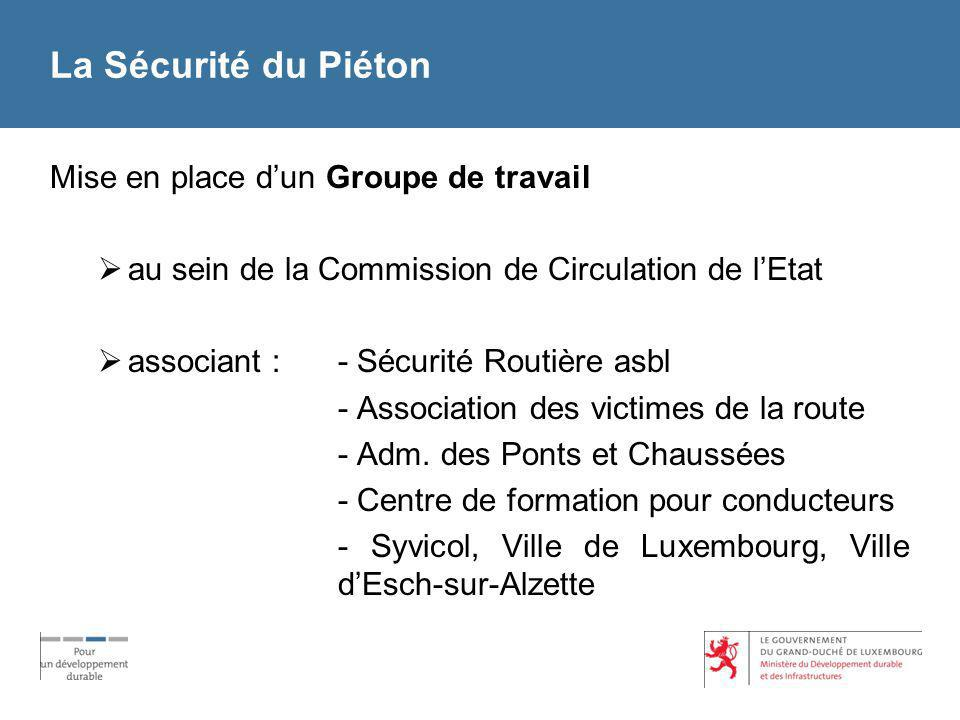 La Sécurité du Piéton Mise en place dun Groupe de travail au sein de la Commission de Circulation de lEtat associant :- Sécurité Routière asbl - Assoc