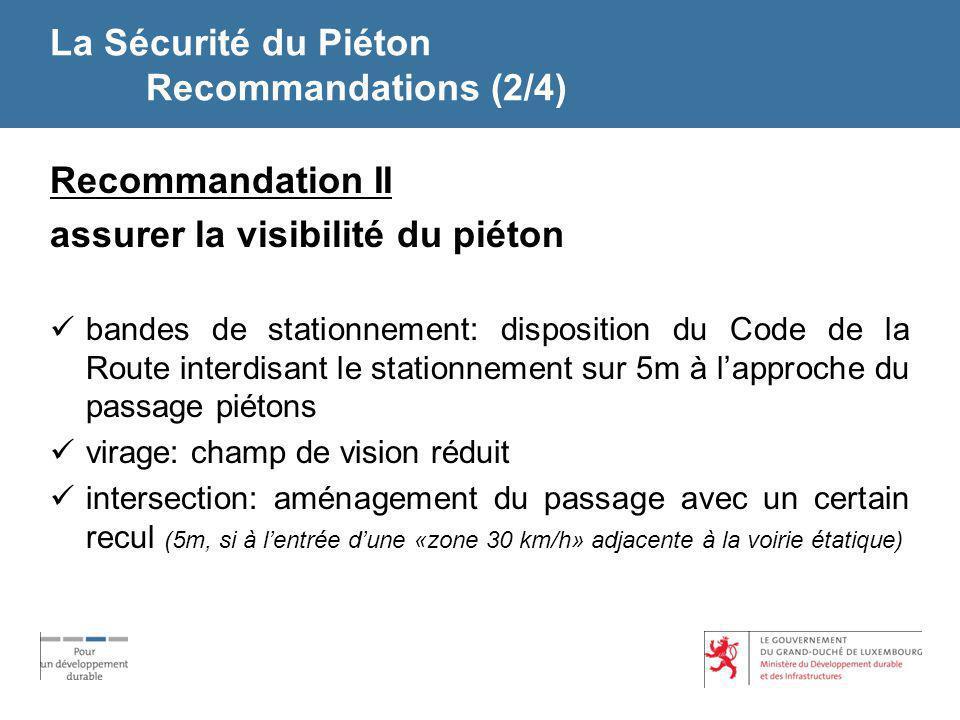 La Sécurité du Piéton Recommandations (2/4) Recommandation II assurer la visibilité du piéton bandes de stationnement: disposition du Code de la Route