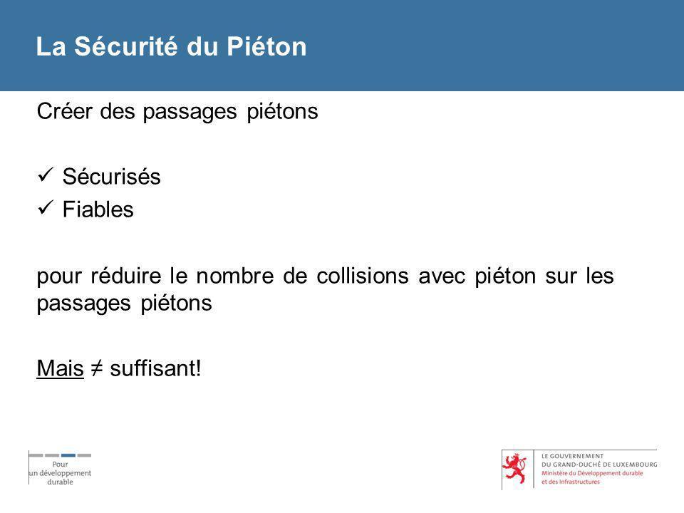 La Sécurité du Piéton Créer des passages piétons Sécurisés Fiables pour réduire le nombre de collisions avec piéton sur les passages piétons Mais suff