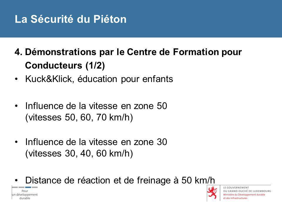 La Sécurité du Piéton 4. Démonstrations par le Centre de Formation pour Conducteurs (1/2) Kuck&Klick, éducation pour enfants Influence de la vitesse e