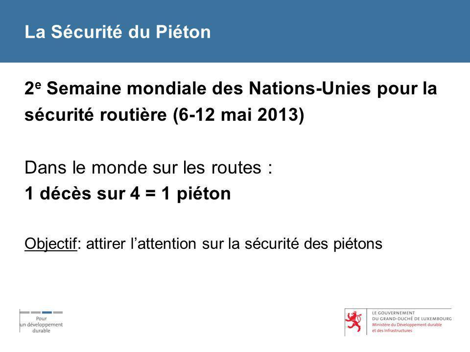 La Sécurité du Piéton 5 e Journée européenne de la sécurité routière (6 mai 2013) En Europe sur les routes: 1 décès sur 5 = 1 piéton Objectif: attirer lattention à la sécurité des piétons en particulier dans les zones urbaines