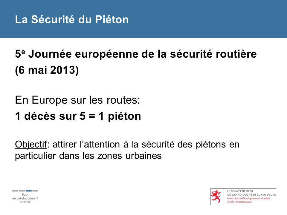 La Sécurité du Piéton Au Luxembourg (1/5) Au Luxembourg sur les routes: 1 décès sur 6 = 1 piéton année piétons tués victimes tuées 2007745 2008635 20091248 2010132 2011633 total32193
