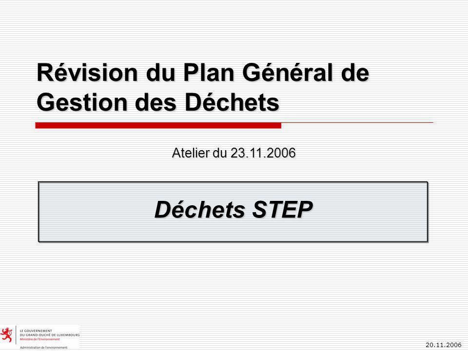 20.11.2006 Révision du Plan Général de Gestion des Déchets Déchets STEP Atelier du 23.11.2006