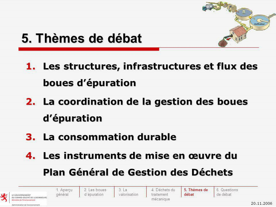 20.11.2006 1.Les structures, infrastructures et flux des boues dépuration 2.La coordination de la gestion des boues dépuration 3.La consommation durab