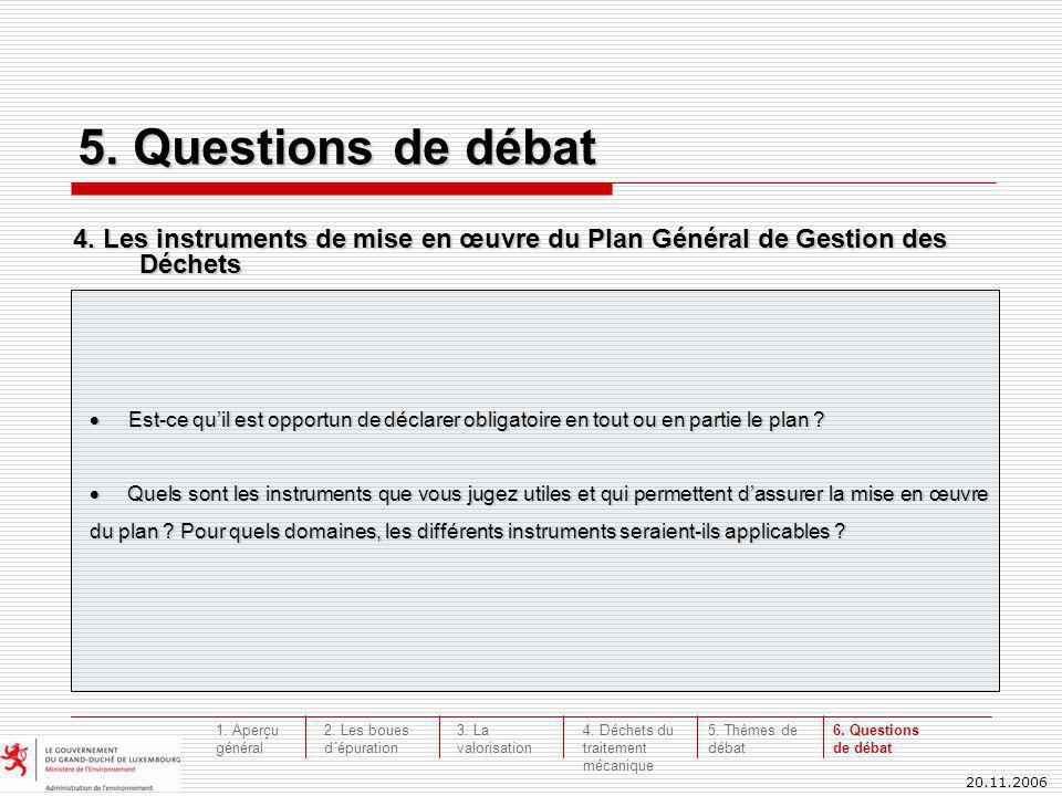 20.11.2006 5. Questions de débat 4. Les instruments de mise en œuvre du Plan Général de Gestion des Déchets Est-ce quil est opportun de déclarer oblig