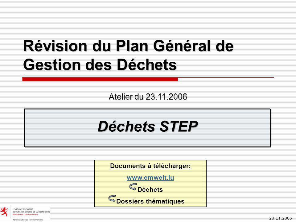 20.11.2006 Révision du Plan Général de Gestion des Déchets Déchets STEP Atelier du 23.11.2006 Documents à télécharger: www.emwelt.lu Déchets Dossiers