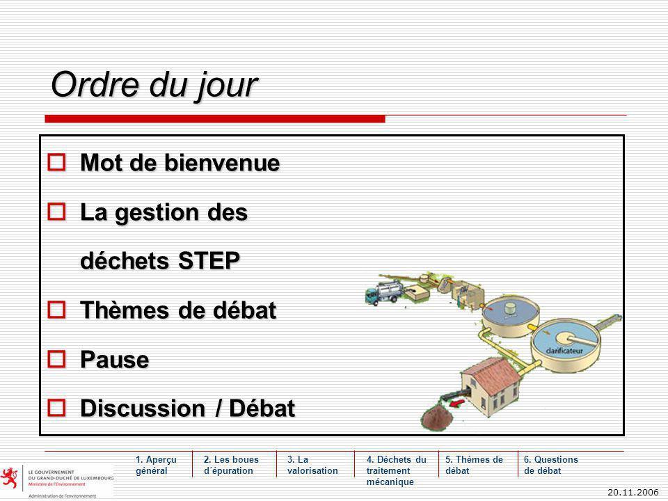 20.11.2006 Ordre du jour Mot de bienvenue Mot de bienvenue La gestion des La gestion des déchets STEP Thèmes de débat Thèmes de débat Pause Pause Disc