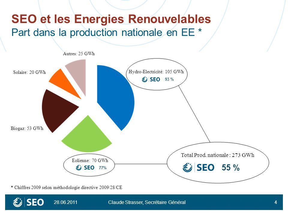 28.06.2011 Claude Strasser, Secrétaire Général4 SEO et les Energies Renouvelables Part dans la production nationale en EE * 77% 93 % 55 % Total Prod.