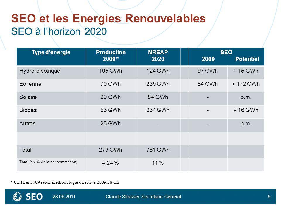 28.06.2011 Claude Strasser, Secrétaire Général5 SEO et les Energies Renouvelables SEO à lhorizon 2020 Type dénergieProduction 2009 * NREAP 2020 SEO 20
