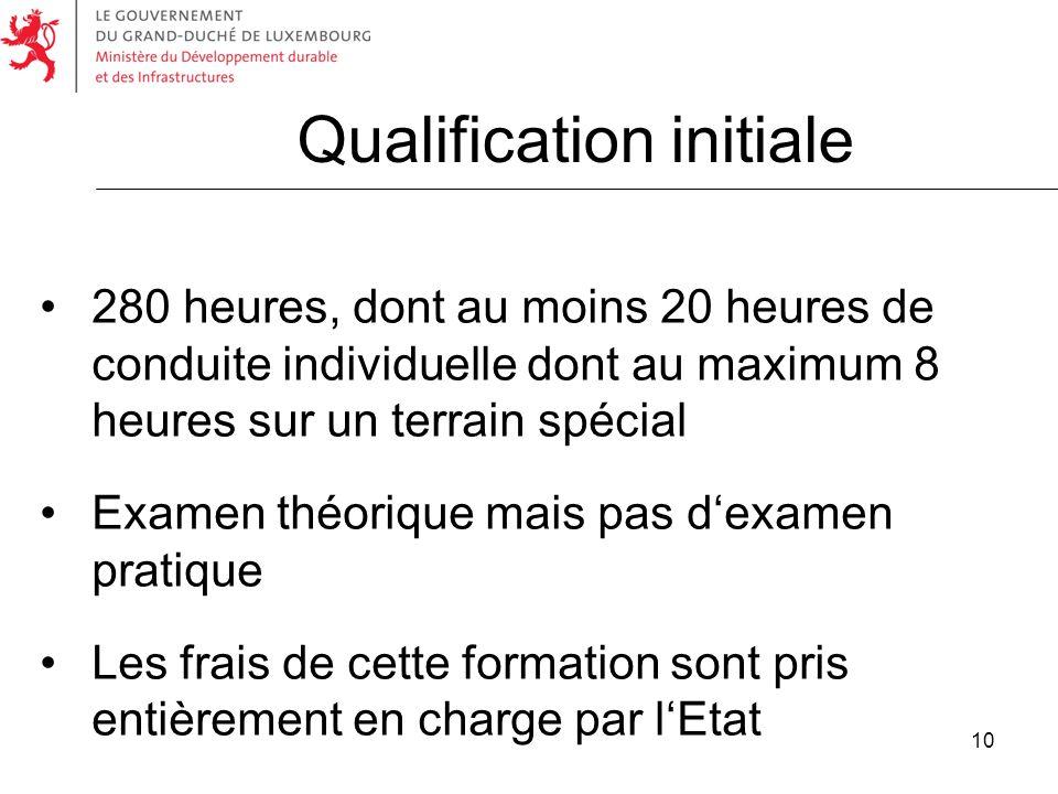 10 Qualification initiale 280 heures, dont au moins 20 heures de conduite individuelle dont au maximum 8 heures sur un terrain spécial Examen théoriqu