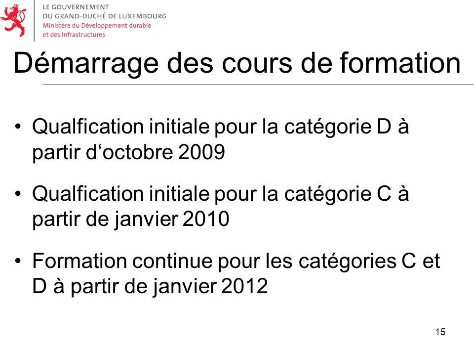 15 Démarrage des cours de formation Qualfication initiale pour la catégorie D à partir doctobre 2009 Qualfication initiale pour la catégorie C à parti