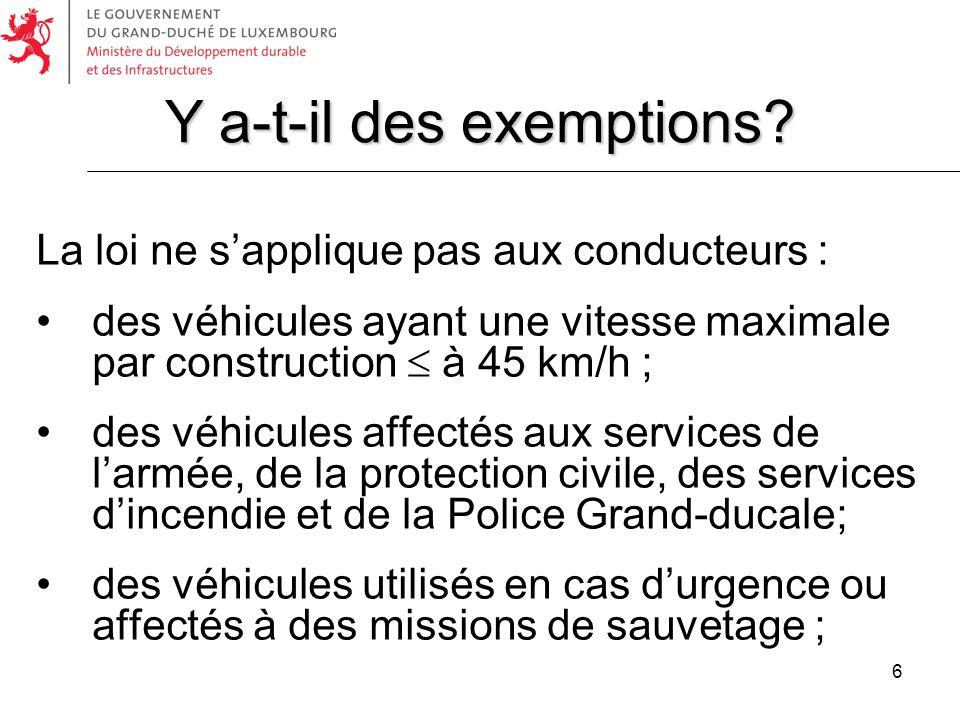 6 La loi ne sapplique pas aux conducteurs : des véhicules ayant une vitesse maximale par construction à 45 km/h ; des véhicules affectés aux services
