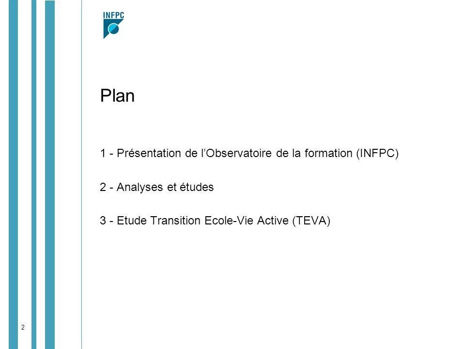 2 Plan 1 - Présentation de lObservatoire de la formation (INFPC) 2 - Analyses et études 3 - Etude Transition Ecole-Vie Active (TEVA)
